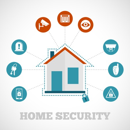 Security & Safety tips and tricks